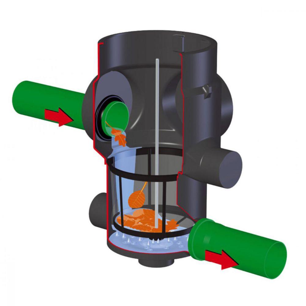Externí filtr na dešťovou vodu Maxi