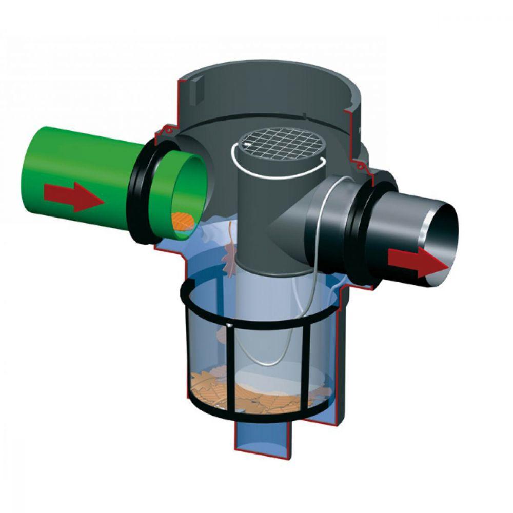 Externí filtr na dešťovou vodu Maxi Plus