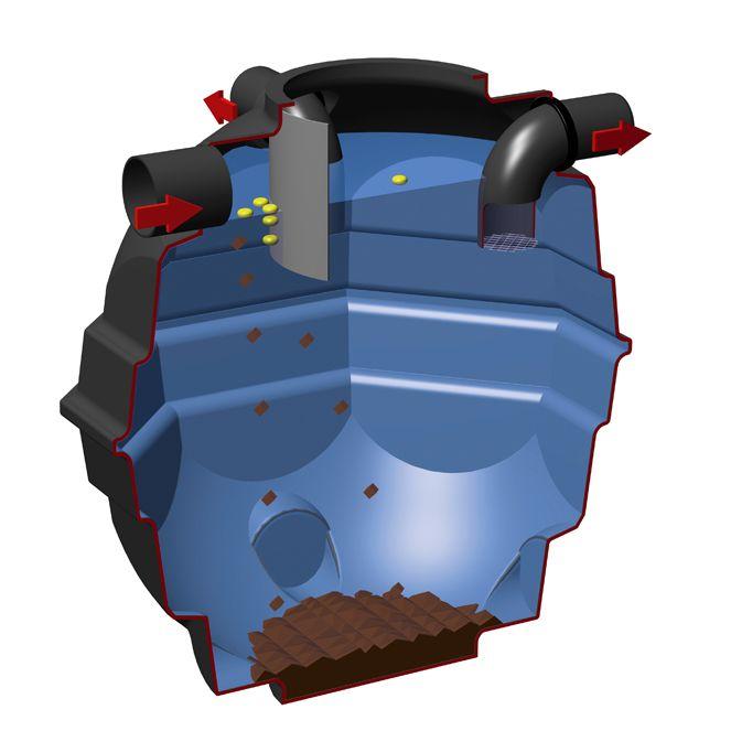 Externí filtr na dešťovou vodu Maximus