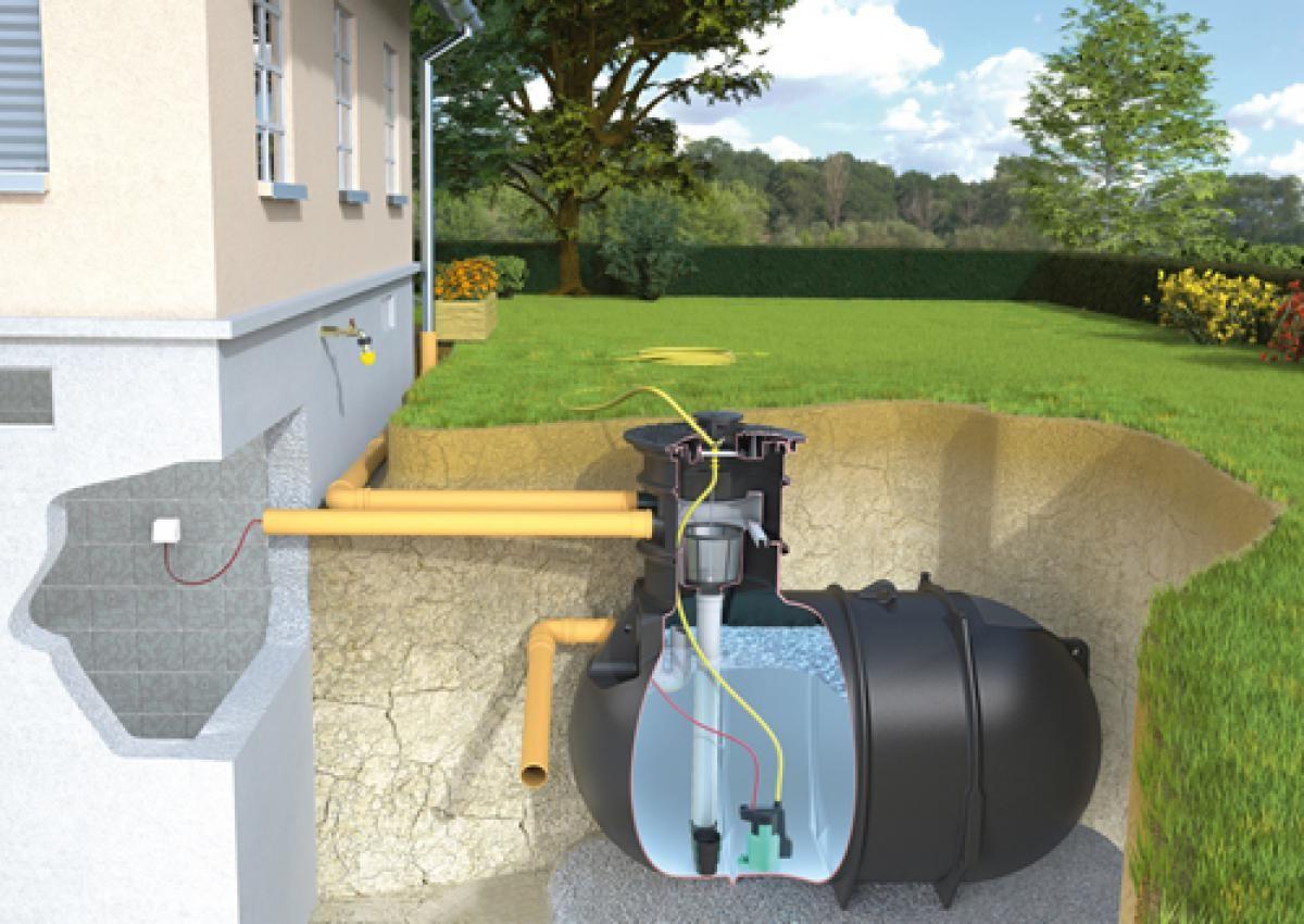 Zahradní systém Eco pro nádrže BlueLine II a F-Line